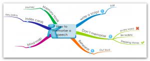 how to memorise a speech