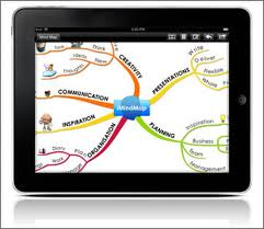 Picture of a tablet showing a mind-map image