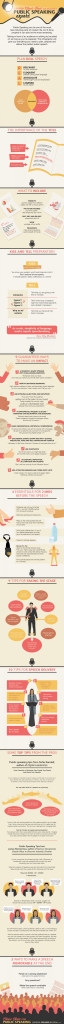 presentation skills infographic inter-activ