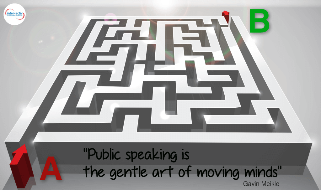 Image depicting a journey from A to B through a maze - public speaking skills